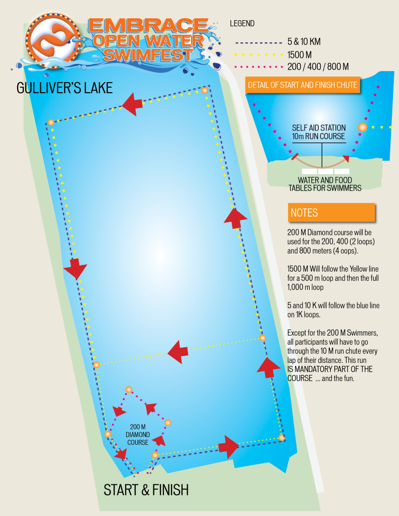 Gullivers Lake Courses